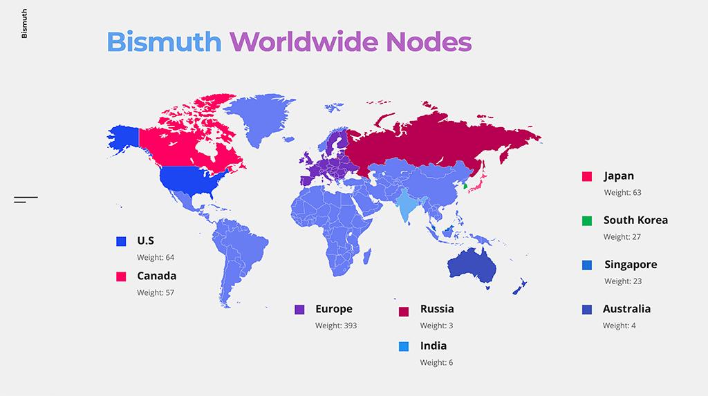 Bismuth Worldwide Nodes