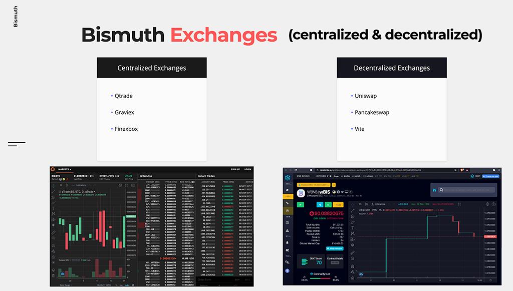 Bismuth Exchanges
